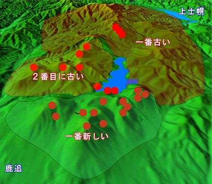 然別火山群が今の形になりつつある時代の火山活動