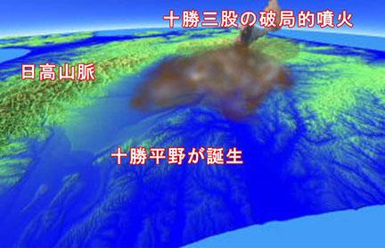 十勝平野が誕生した時代の火山活動
